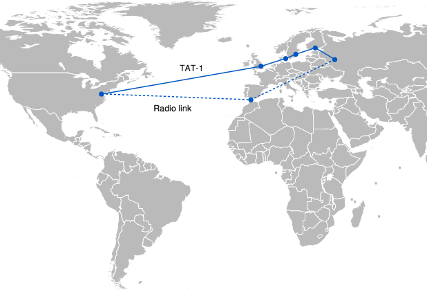 Route of the landline and the radio link of the first Hotline