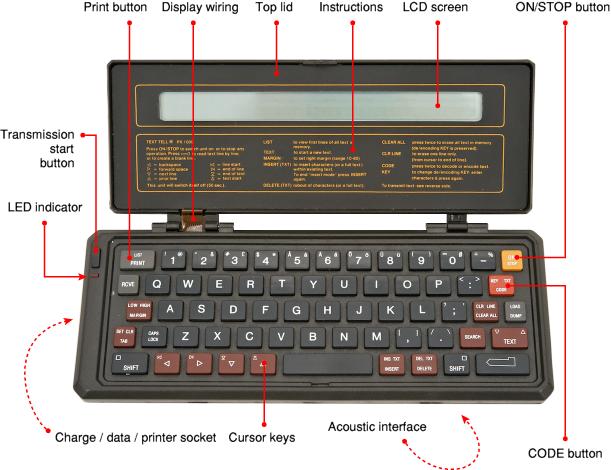 Philips PX-1000