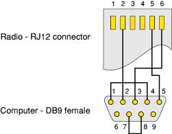 tait radio wiring diagram get free image about wiring diagram