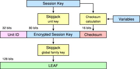 travis encrypt keys