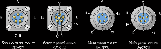 the image above shows the pinout when looking at the contacts of the female  connector (left) and male connector (right)  many different versions of the