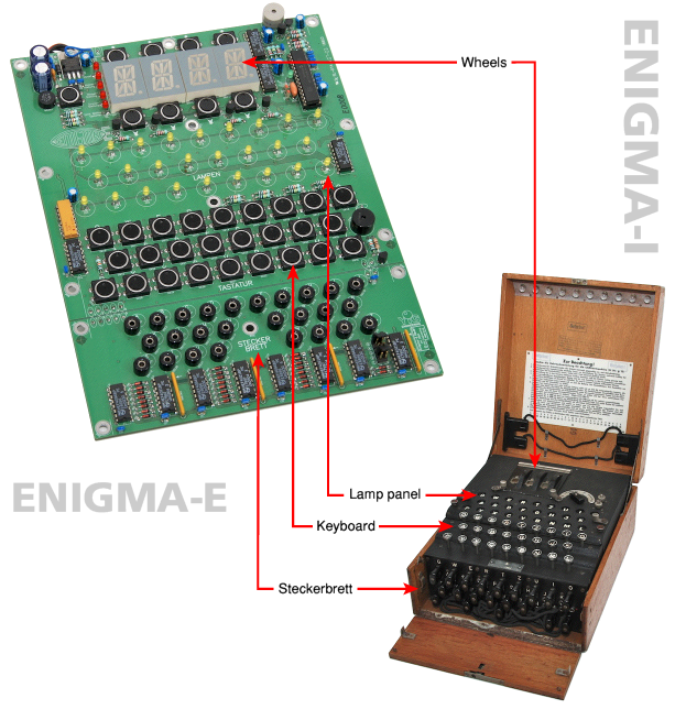 build an enigma machine