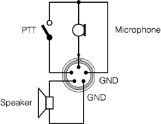 ez prr should be wired as shown in the diagram on the right the pinout of the lemo socket is given when looking into the socket on top of the radio