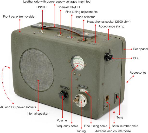 Radione R3